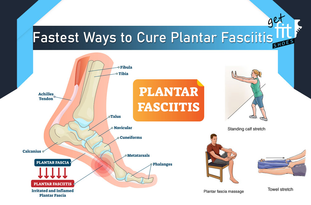 Fastest Ways to Cure Plantar Fasciitis for Immediate Relief
